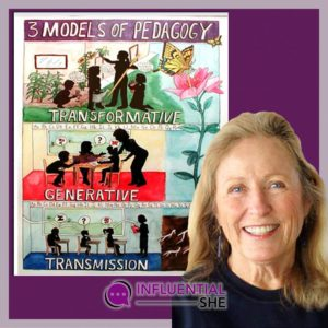 3 Models of Pedagogy poster, and Joan Wink