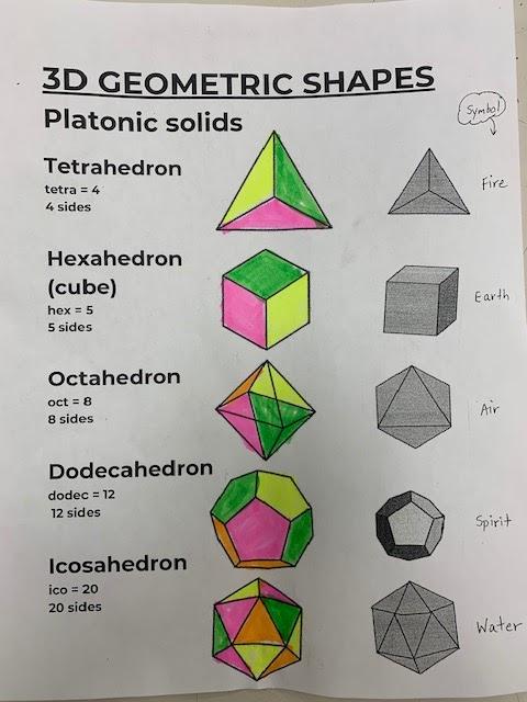 3D Gometric Shapes